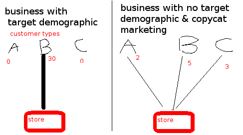 customertypes